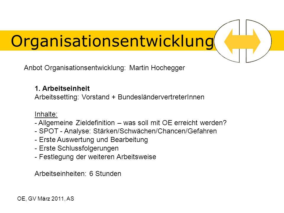 OE, GV März 2011, AS Organisationsentwicklung Anbot Organisationsentwicklung: Martin Hochegger 1.