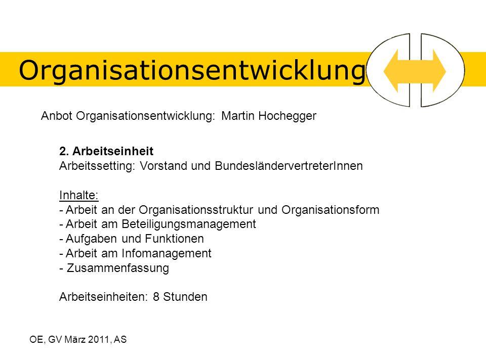 OE, GV März 2011, AS Organisationsentwicklung Anbot Organisationsentwicklung: Martin Hochegger 2.