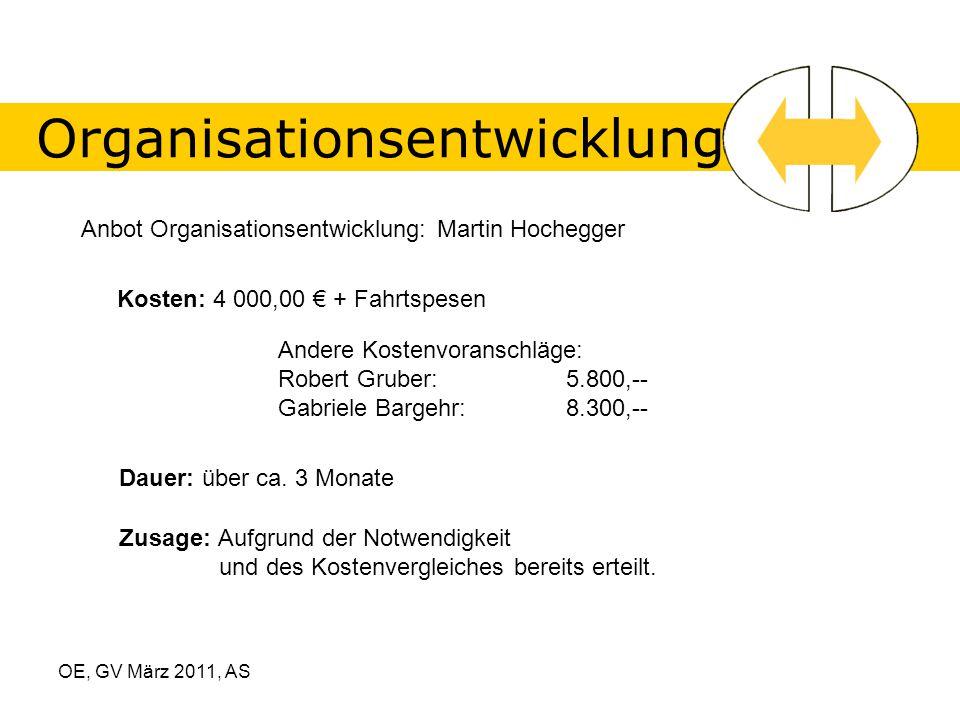 OE, GV März 2011, AS Organisationsentwicklung Anbot Organisationsentwicklung: Martin Hochegger Kosten: 4 000,00 € + Fahrtspesen Dauer: über ca.