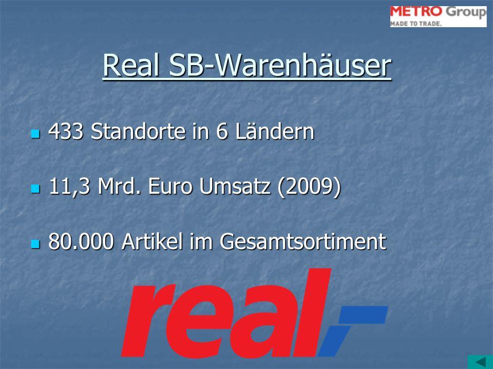 Real SB-Warenhäuser 433 Standorte in 6 Ländern 433 Standorte in 6 Ländern 11,3 Mrd. Euro Umsatz (2009) 11,3 Mrd. Euro Umsatz (2009) 80.000 Artikel im