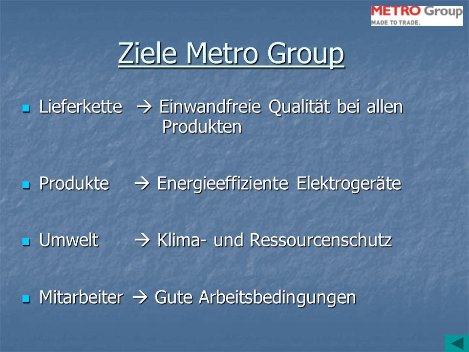 Ziele Metro Group Lieferkette  Einwandfreie Qualität bei allen Produkten Lieferkette  Einwandfreie Qualität bei allen Produkten Produkte  Energieef