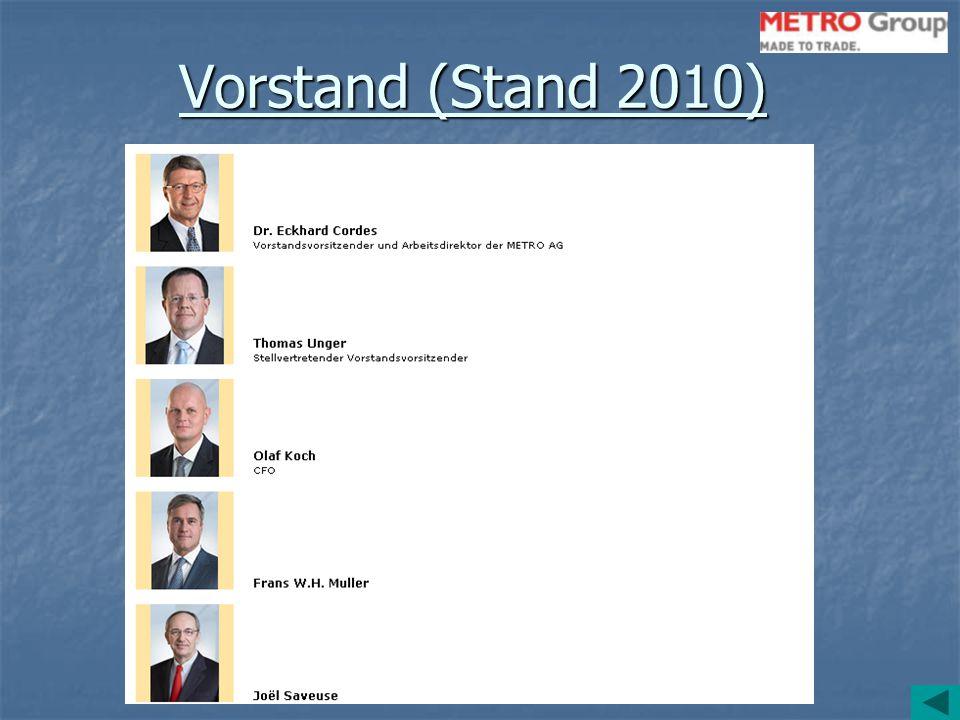 Vorstand (Stand 2010)