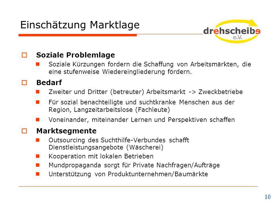 Einschätzung Marktlage 10  Soziale Problemlage Soziale Kürzungen fordern die Schaffung von Arbeitsmärkten, die eine stufenweise Wiedereingliederung f