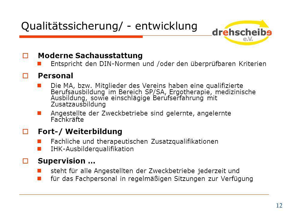 Qualitätssicherung/ - entwicklung 12  Moderne Sachausstattung Entspricht den DIN-Normen und /oder den überprüfbaren Kriterien  Personal Die MA, bzw.