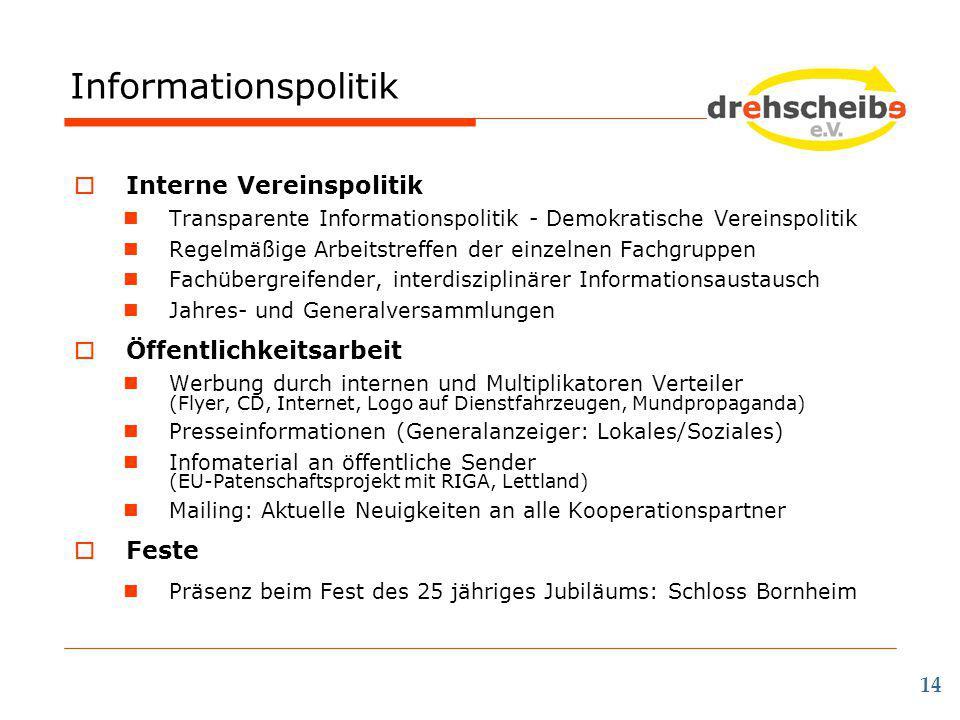 Informationspolitik 14  Interne Vereinspolitik Transparente Informationspolitik - Demokratische Vereinspolitik Regelmäßige Arbeitstreffen der einzeln
