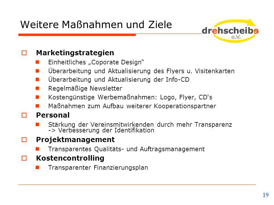 """Weitere Maßnahmen und Ziele 19  Marketingstrategien Einheitliches """"Coporate Design"""" Überarbeitung und Aktualisierung des Flyers u. Visitenkarten Über"""