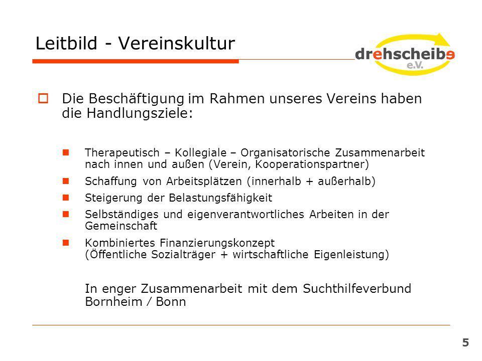  Die Beschäftigung im Rahmen unseres Vereins haben die Handlungsziele: Therapeutisch – Kollegiale – Organisatorische Zusammenarbeit nach innen und au