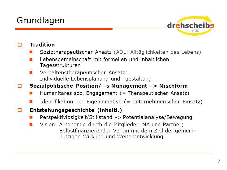 Grundlagen 7  Tradition Soziotherapeutischer Ansatz (ADL: Alltäglichkeiten des Lebens) Lebensgemeinschaft mit formellen und inhaltlichen Tagesstruktu