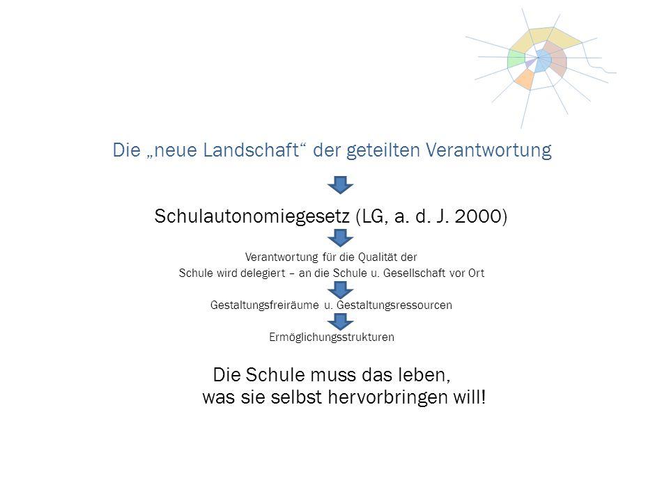 """Die """"neue Landschaft der geteilten Verantwortung Schulautonomiegesetz (LG, a."""
