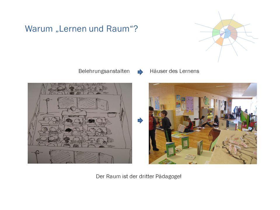 """Belehrungsanstalten Häuser des Lernens Der Raum ist der dritter Pädagoge! Warum """"Lernen und Raum ?"""