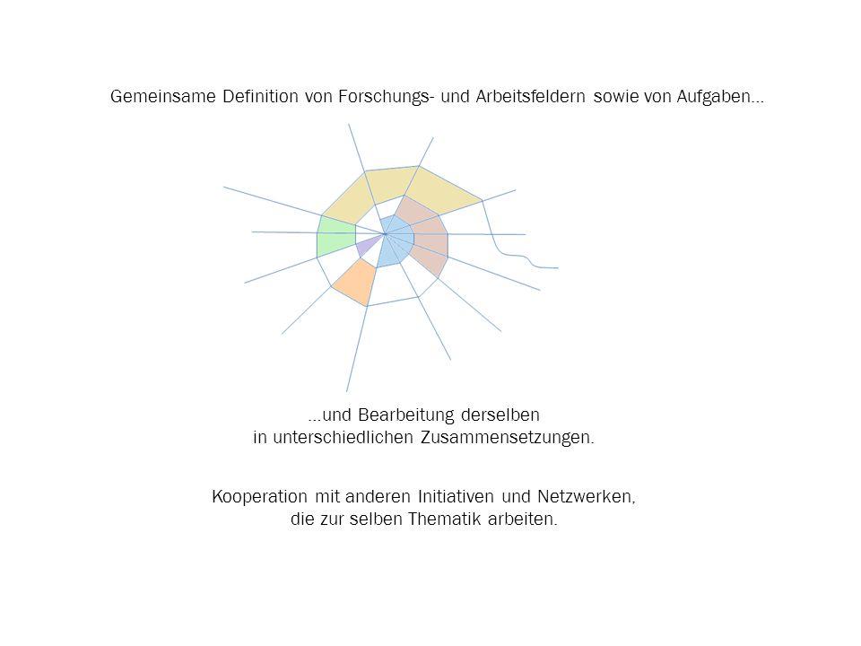 Gemeinsame Definition von Forschungs- und Arbeitsfeldern sowie von Aufgaben… …und Bearbeitung derselben in unterschiedlichen Zusammensetzungen.