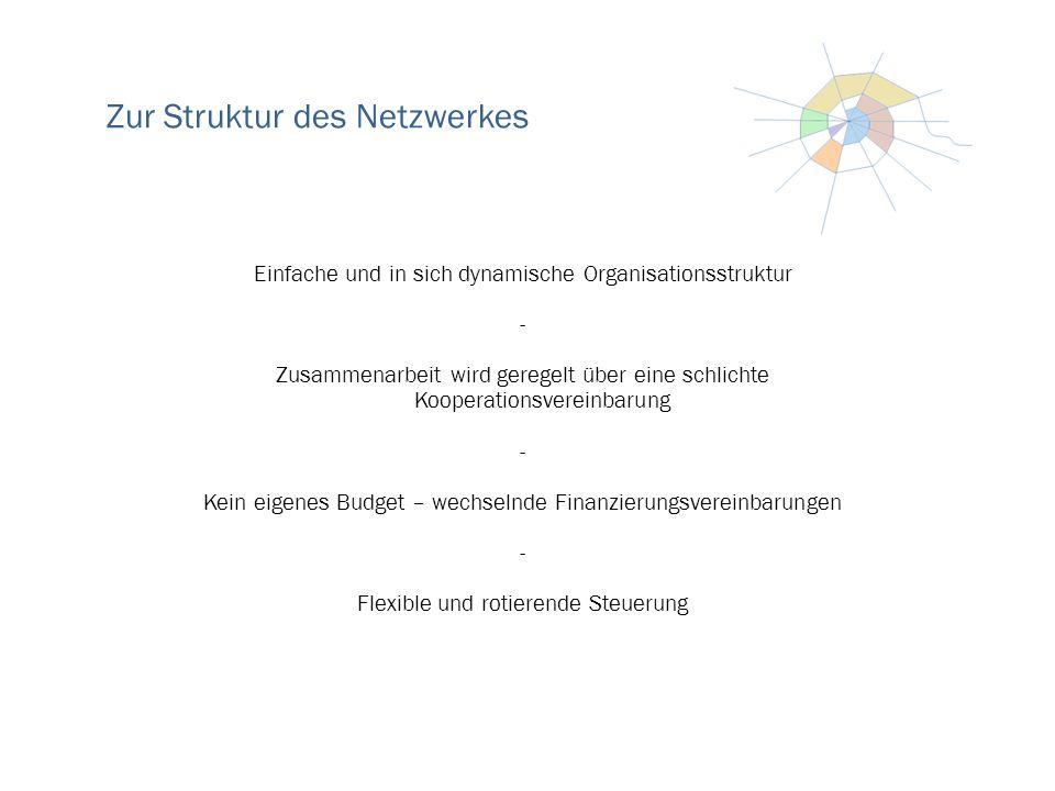 Einfache und in sich dynamische Organisationsstruktur - Zusammenarbeit wird geregelt über eine schlichte Kooperationsvereinbarung - Kein eigenes Budget – wechselnde Finanzierungsvereinbarungen - Flexible und rotierende Steuerung Zur Struktur des Netzwerkes