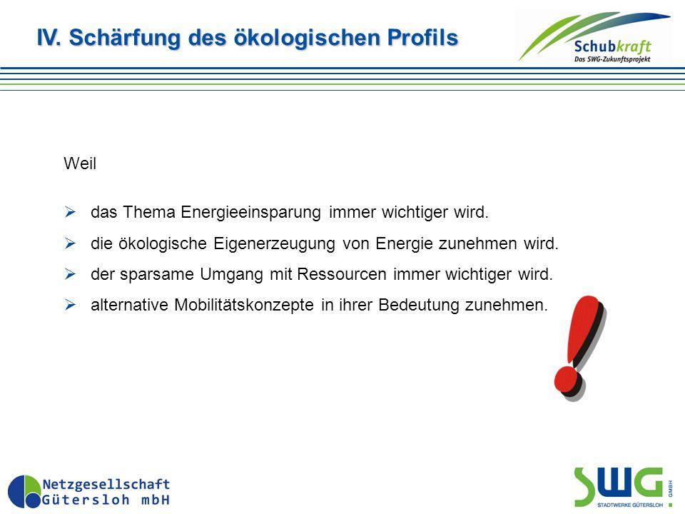 IV. Schärfung des ökologischen Profils Weil  das Thema Energieeinsparung immer wichtiger wird.  die ökologische Eigenerzeugung von Energie zunehmen