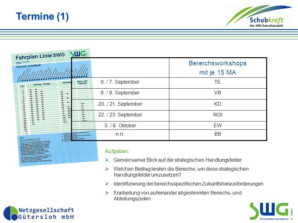 Termine (1) Bereichsworkshops mit je 15 MA 6. / 7. SeptemberTE 8. / 9. SeptemberVB 20. / 21. SeptemberKD 22. / 23. SeptemberNGt 5. / 6. OktoberEW n.n.