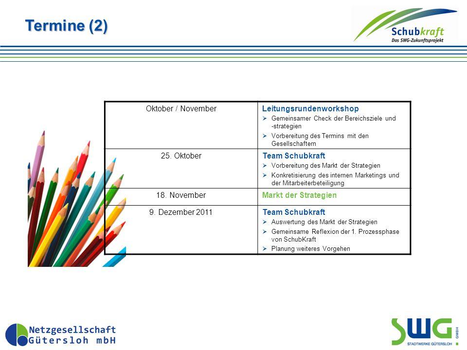 Termine (2) Oktober / NovemberLeitungsrundenworkshop  Gemeinsamer Check der Bereichsziele und -strategien  Vorbereitung des Termins mit den Gesellsc
