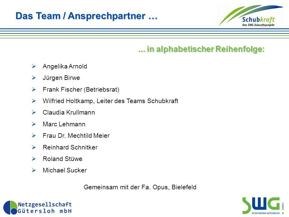 Das Team / Ansprechpartner …  Angelika Arnold  Jürgen Birwe  Frank Fischer (Betriebsrat)  Wilfried Holtkamp, Leiter des Teams Schubkraft  Claudia