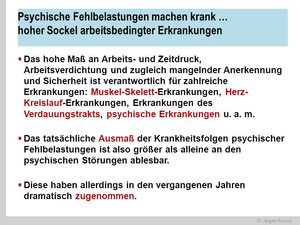 Dr. Jürgen Reusch Psychische Fehlbelastungen machen krank … hoher Sockel arbeitsbedingter Erkrankungen  Das hohe Maß an Arbeits- und Zeitdruck, Arbei