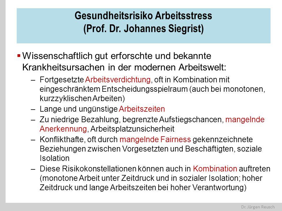Dr. Jürgen Reusch Gesundheitsrisiko Arbeitsstress (Prof. Dr. Johannes Siegrist)  Wissenschaftlich gut erforschte und bekannte Krankheitsursachen in d
