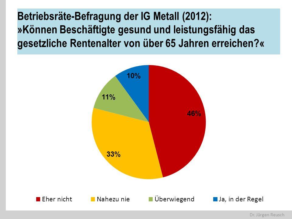 Dr. Jürgen Reusch Betriebsräte-Befragung der IG Metall (2012): »Können Beschäftigte gesund und leistungsfähig das gesetzliche Rentenalter von über 65