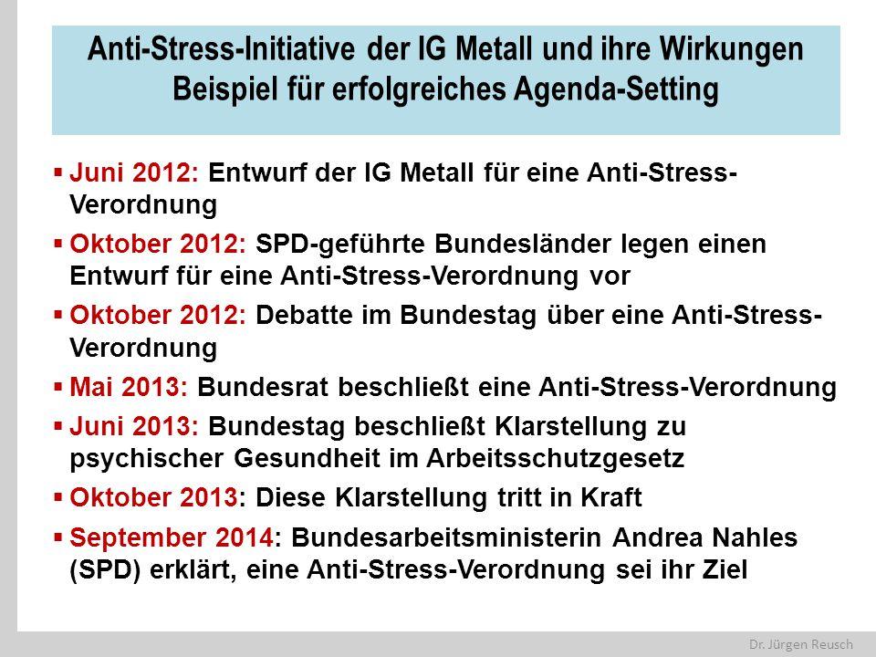 Dr. Jürgen Reusch Anti-Stress-Initiative der IG Metall und ihre Wirkungen Beispiel für erfolgreiches Agenda-Setting  Juni 2012: Entwurf der IG Metall