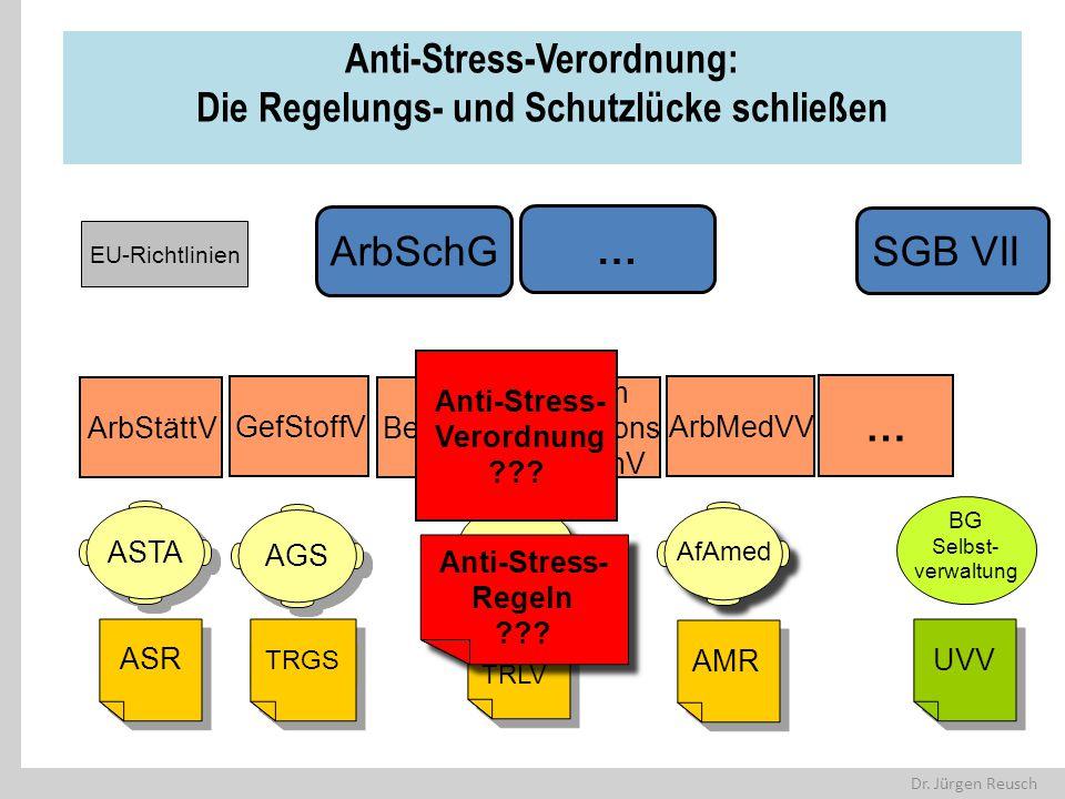 Dr. Jürgen Reusch Anti-Stress-Verordnung: Die Regelungs- und Schutzlücke schließen … EU-Richtlinien ArbSchG … SGB VII ArbStättV GefStoffV BetrSichV Lä