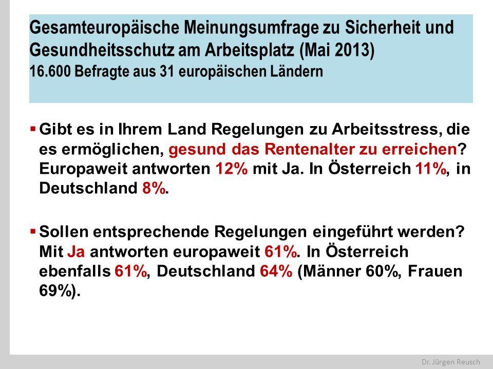 Dr. Jürgen Reusch Gesamteuropäische Meinungsumfrage zu Sicherheit und Gesundheitsschutz am Arbeitsplatz (Mai 2013) 16.600 Befragte aus 31 europäischen