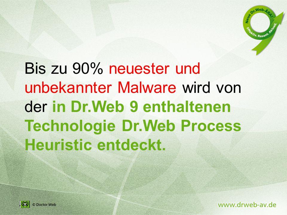 Bis zu 90% neuester und unbekannter Malware wird von der in Dr.Web 9 enthaltenen Technologie Dr.Web Process Heuristic entdeckt.
