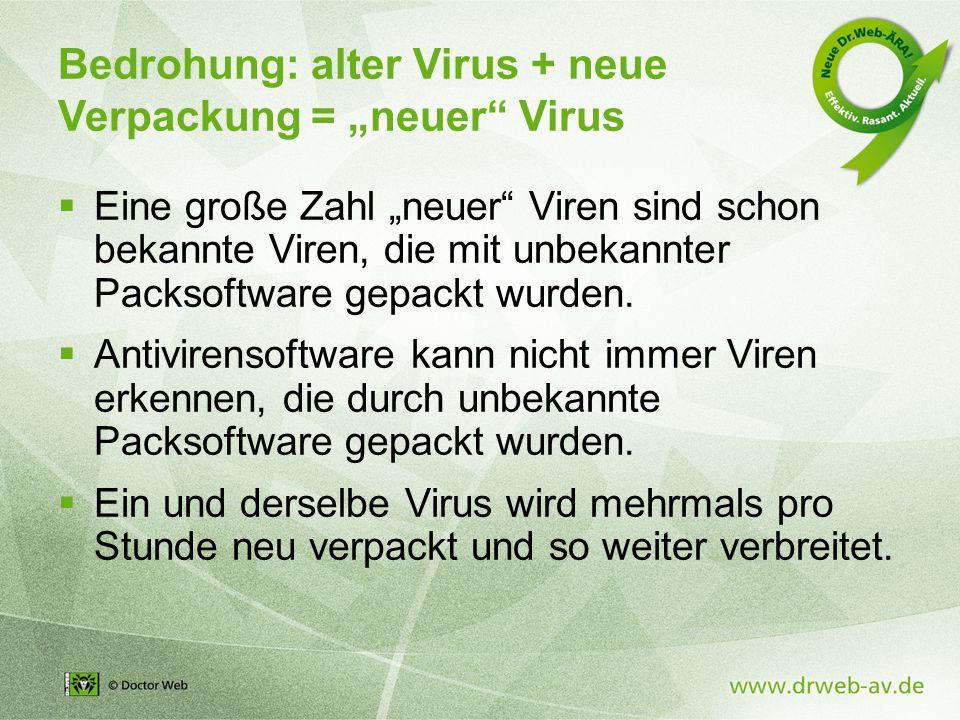 """Bedrohung: alter Virus + neue Verpackung = """"neuer Virus  Eine große Zahl """"neuer Viren sind schon bekannte Viren, die mit unbekannter Packsoftware gepackt wurden."""