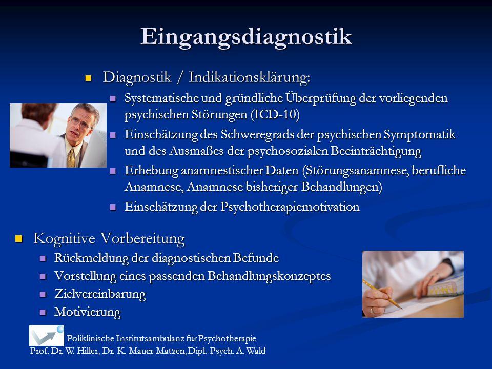 Eingangsdiagnostik Kognitive Vorbereitung Kognitive Vorbereitung Rückmeldung der diagnostischen Befunde Rückmeldung der diagnostischen Befunde Vorstel