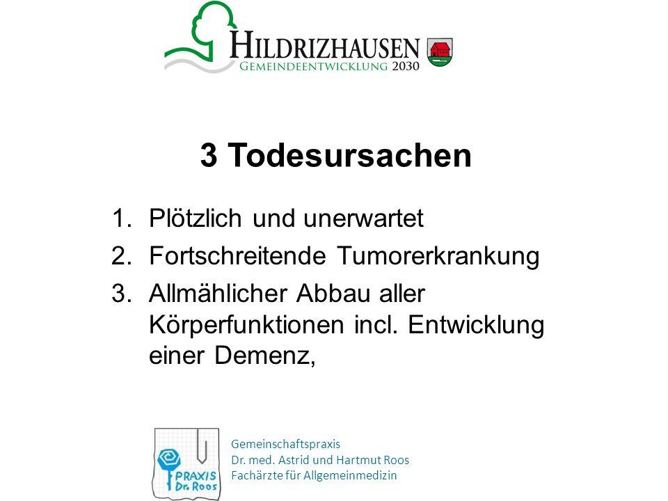 Gemeinschaftspraxis Dr. med. Astrid und Hartmut Roos Fachärzte für Allgemeinmedizin 3 Todesursachen 1.Plötzlich und unerwartet 2.Fortschreitende Tumor