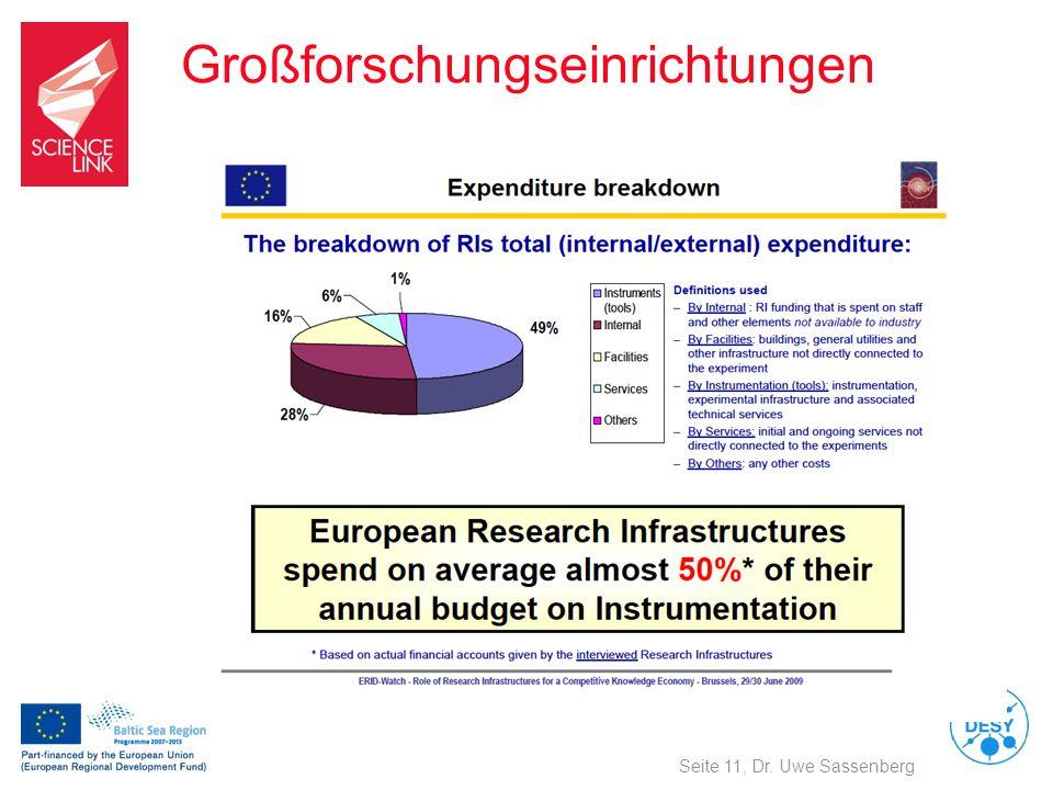 Großforschungseinrichtungen Seite 11, Dr. Uwe Sassenberg