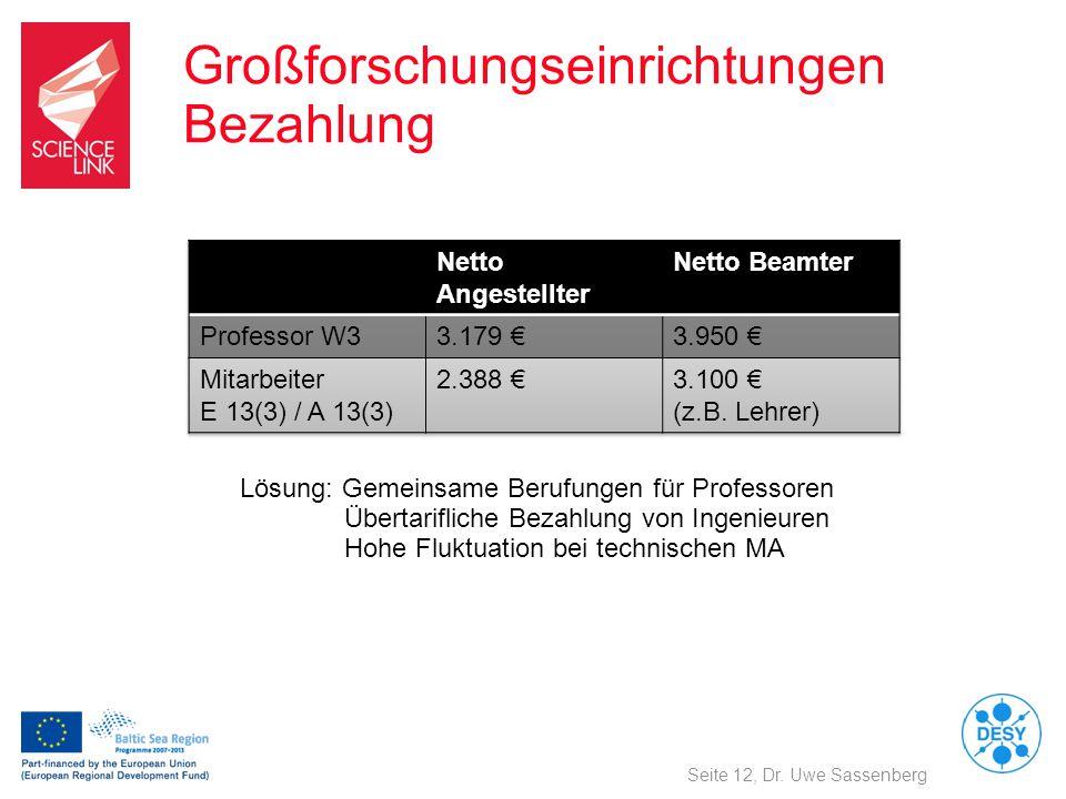 Großforschungseinrichtungen Bezahlung Seite 12, Dr. Uwe Sassenberg Lösung: Gemeinsame Berufungen für Professoren Übertarifliche Bezahlung von Ingenieu