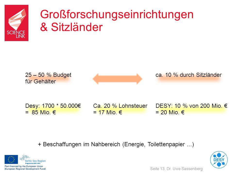 Großforschungseinrichtungen & Sitzländer Seite 13, Dr. Uwe Sassenberg 25 – 50 % Budget für Gehälter Desy: 1700 * 50.000€ = 85 Mio. € ca. 10 % durch Si