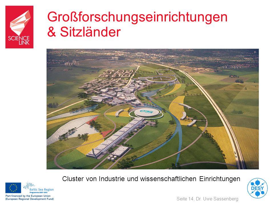 Großforschungseinrichtungen & Sitzländer Seite 14, Dr. Uwe Sassenberg Cluster von Industrie und wissenschaftlichen Einrichtungen
