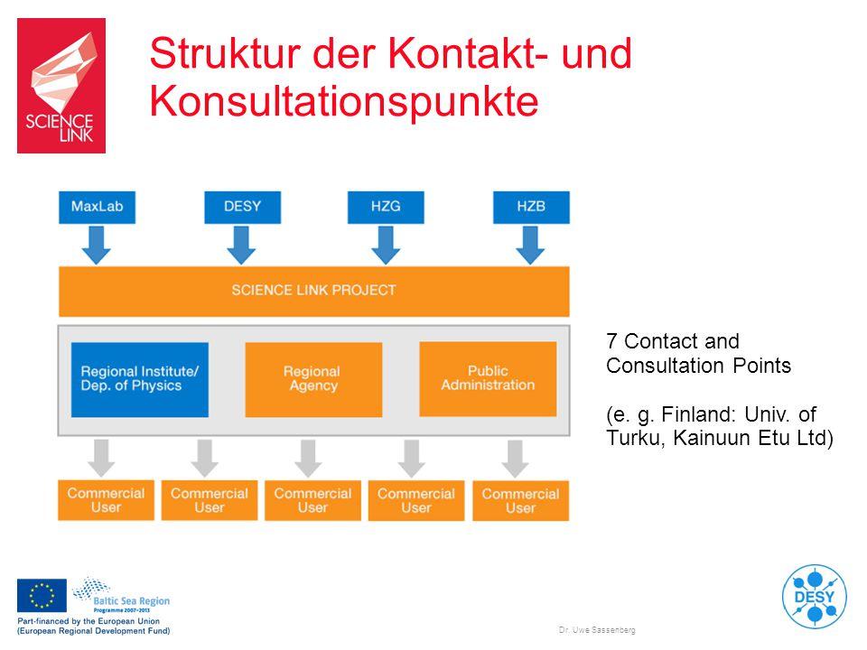 Dr. Uwe Sassenberg Struktur der Kontakt- und Konsultationspunkte 7 Contact and Consultation Points (e. g. Finland: Univ. of Turku, Kainuun Etu Ltd)