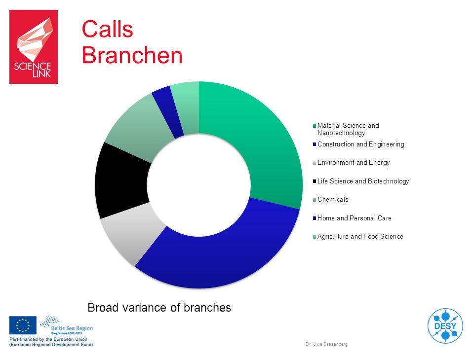 Dr. Uwe Sassenberg Calls Branchen Broad variance of branches