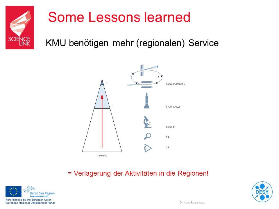 Dr. Uwe Sassenberg Some Lessons learned KMU benötigen mehr (regionalen) Service = Verlagerung der Aktivitäten in die Regionen!