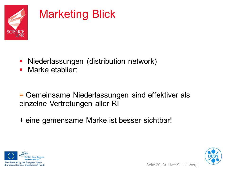 Marketing Blick  Niederlassungen (distribution network)  Marke etabliert = Gemeinsame Niederlassungen sind effektiver als einzelne Vertretungen alle