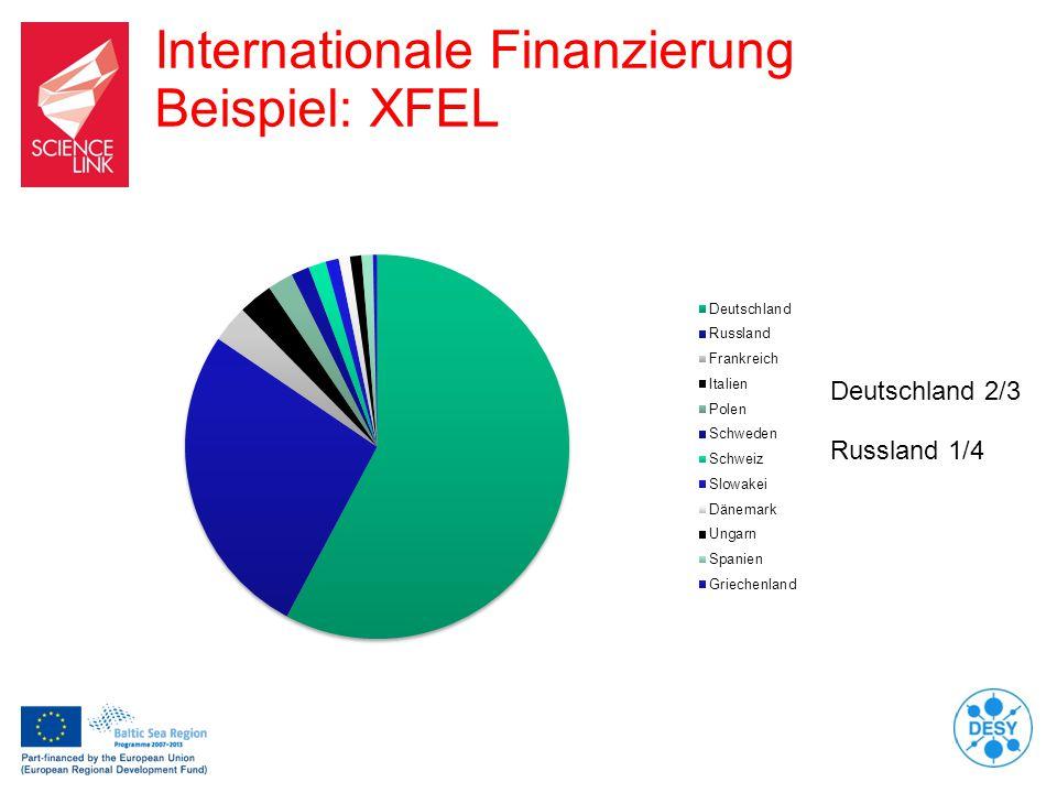 Internationale Finanzierung Beispiel: XFEL Deutschland 2/3 Russland 1/4