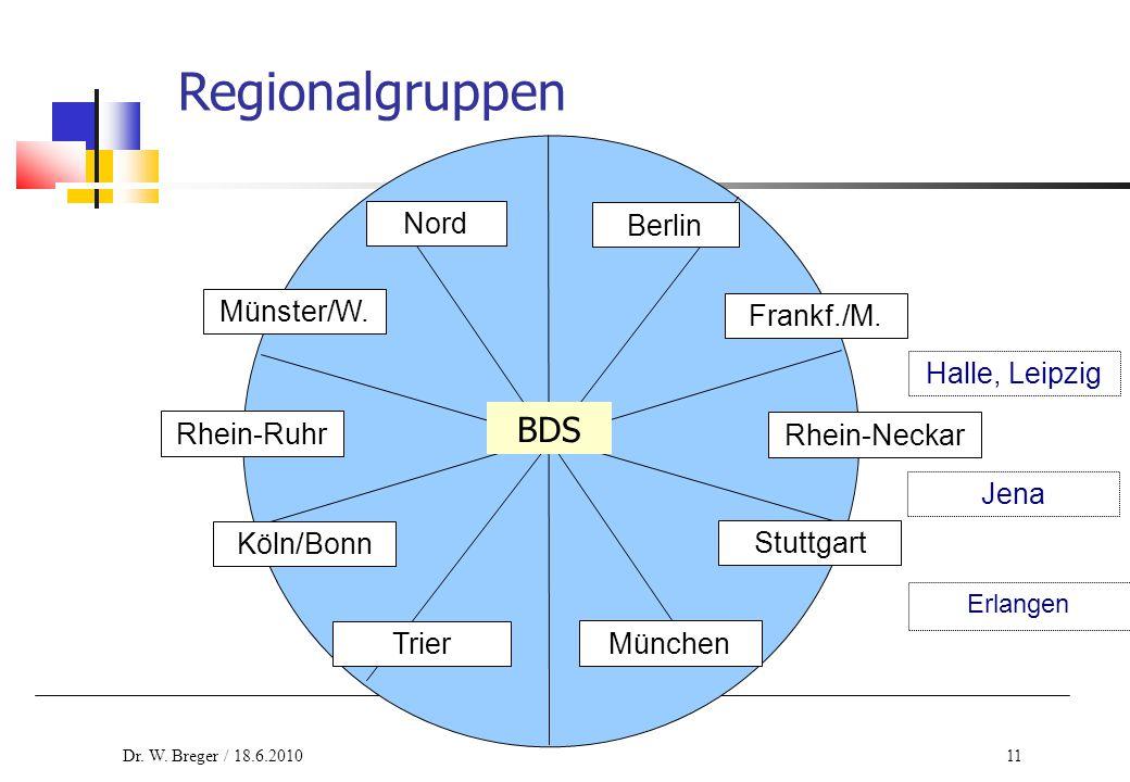 11 Regionalgruppen Rhein-Ruhr Berlin Nord Köln/Bonn Trier Frankf./M. Stuttgart Rhein-Neckar München Münster/W. BDS Erlangen Halle, Leipzig Jena Dr. W.