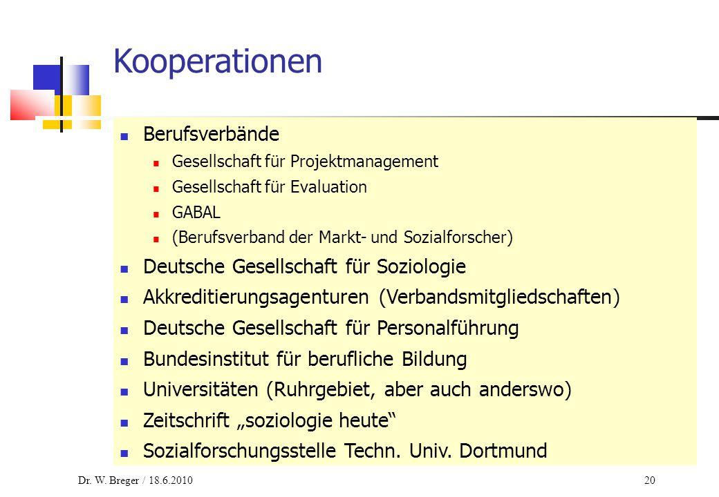 20 Kooperationen Berufsverbände Gesellschaft für Projektmanagement Gesellschaft für Evaluation GABAL (Berufsverband der Markt- und Sozialforscher) Deu