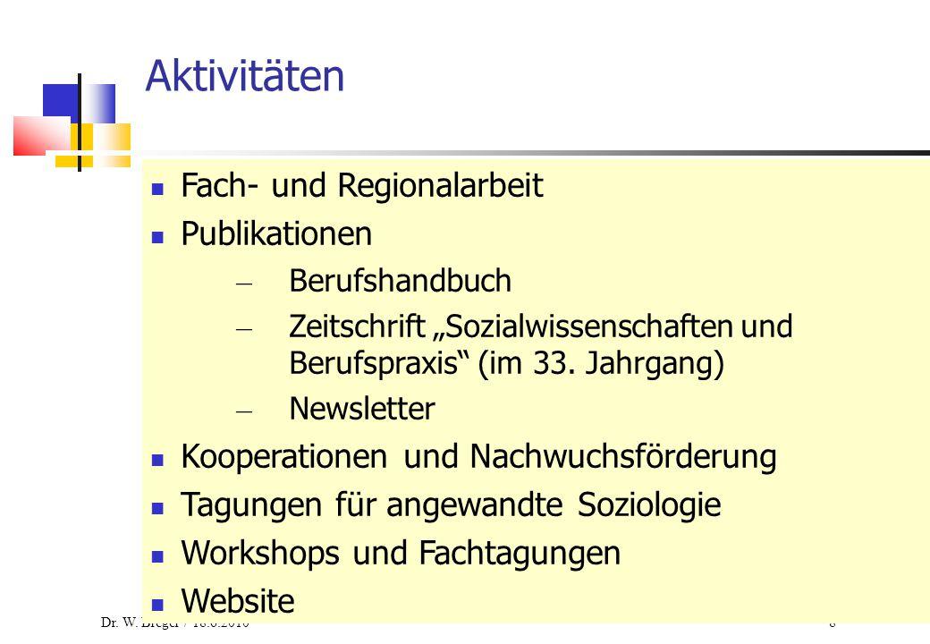 """8 Aktivitäten Dr. W. Breger / 18.6.2010 Fach- und Regionalarbeit Publikationen – Berufshandbuch – Zeitschrift """"Sozialwissenschaften und Berufspraxis"""""""