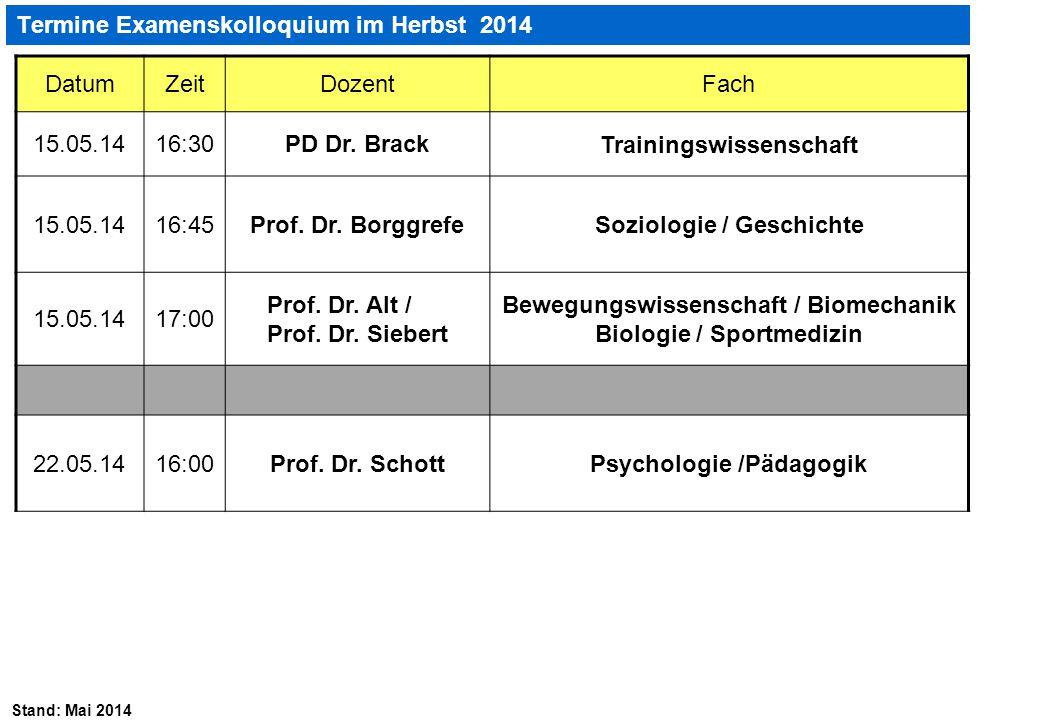 Stand: Mai 2014 Termine Examenskolloquium im Herbst 2014 DatumZeitDozentFach 15.05.1416:30PD Dr. BrackTrainingswissenschaft 15.05.1416:45Prof. Dr. Bor