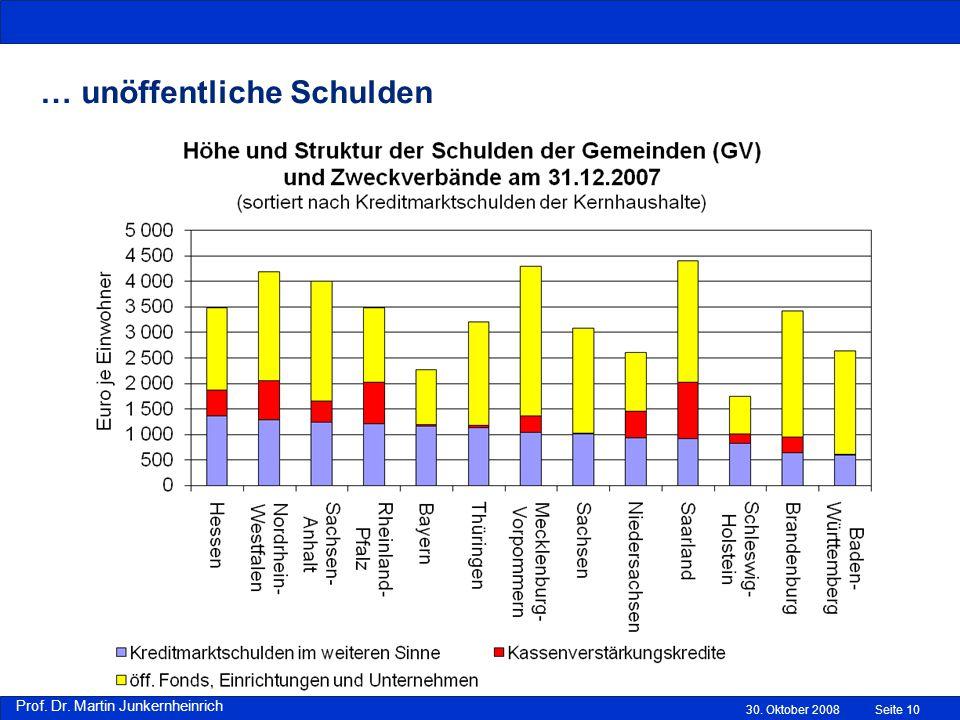 Prof. Dr. Martin Junkernheinrich … unöffentliche Schulden 30. Oktober 2008Seite 10