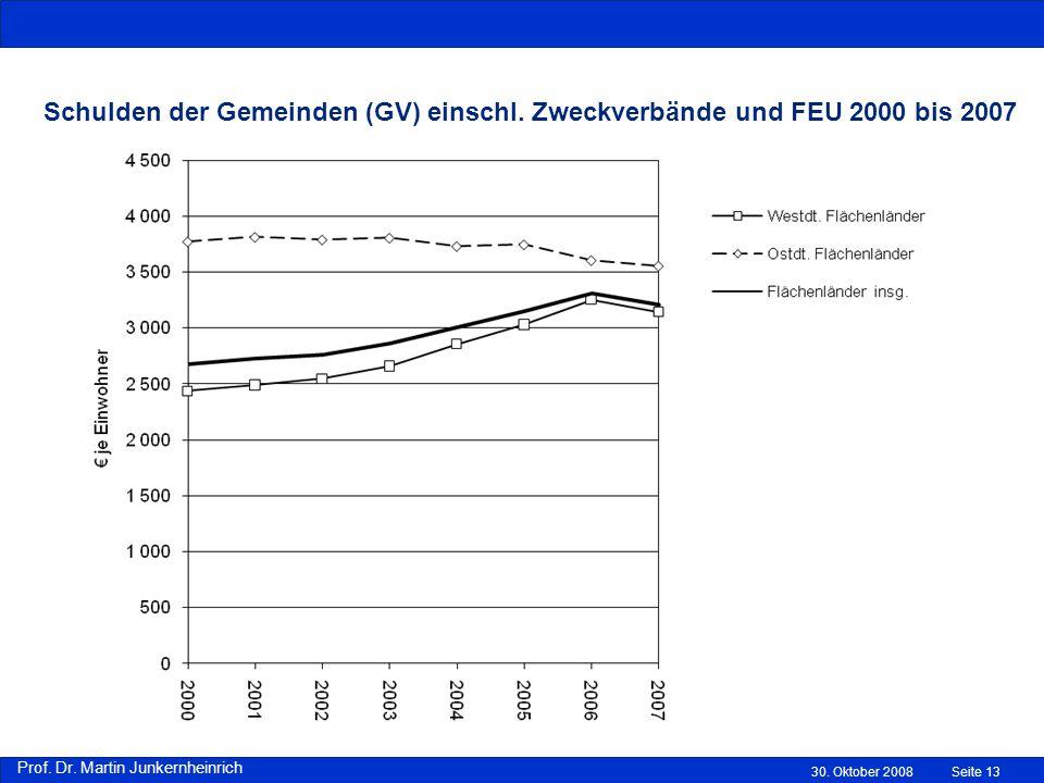 Prof.Dr. Martin Junkernheinrich Schulden der Gemeinden (GV) einschl.