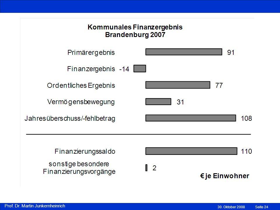 Prof. Dr. Martin Junkernheinrich 30. Oktober 2008Seite 24