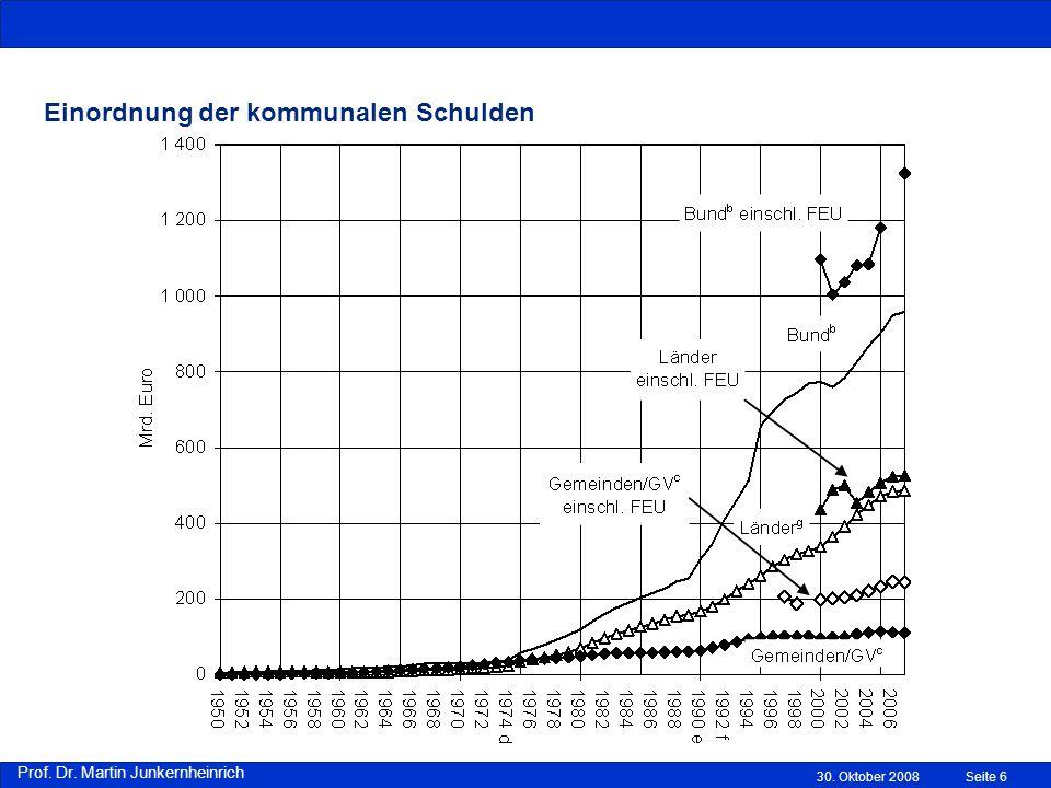 Prof. Dr. Martin Junkernheinrich Einordnung der kommunalen Schulden 30. Oktober 2008Seite 6