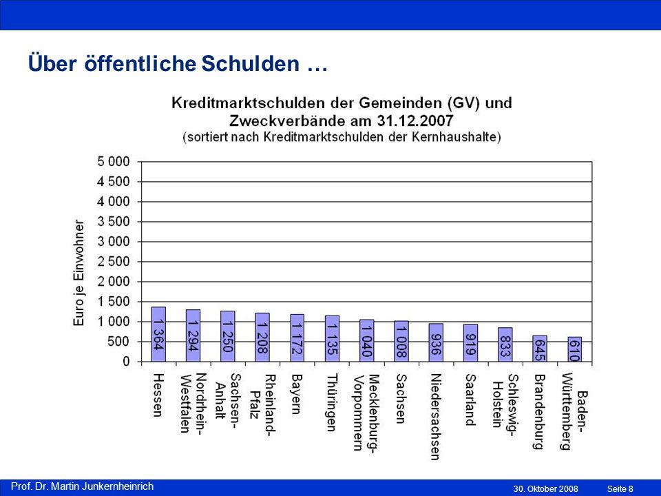 Prof. Dr. Martin Junkernheinrich Über öffentliche Schulden … 30. Oktober 2008Seite 8
