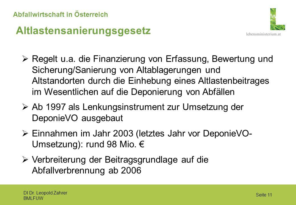 DI Dr. Leopold Zahrer BMLFUW Seite 11 Abfallwirtschaft in Österreich Altlastensanierungsgesetz  Regelt u.a. die Finanzierung von Erfassung, Bewertung