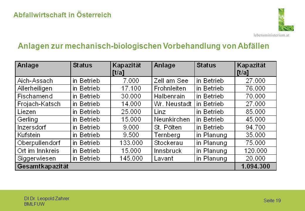 DI Dr. Leopold Zahrer BMLFUW Seite 19 Abfallwirtschaft in Österreich Anlagen zur mechanisch-biologischen Vorbehandlung von Abfällen